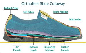 ORTHOFEET SHOES-THE BEST SHOES FOR DIABETES